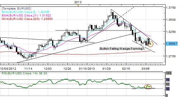 Le dollar US en hausse au début d'une semaine calme