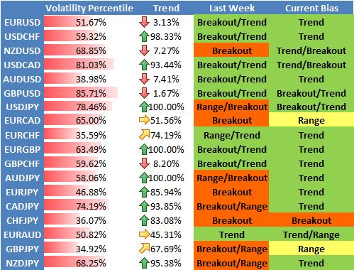 forex_us_dollar_trend_trading_body_x0000_i1026.png, Momentum des US-Dollar bietet Gelegenheiten den Trend zu handeln