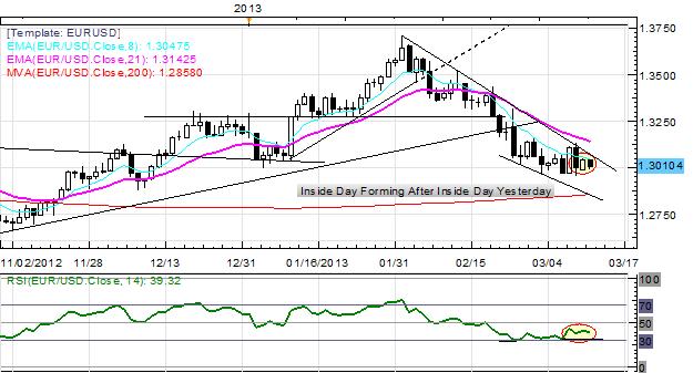 La livre sterling chute sur de faibles données de fabrication, le yen rebondit sur la rumeur d'Iwata