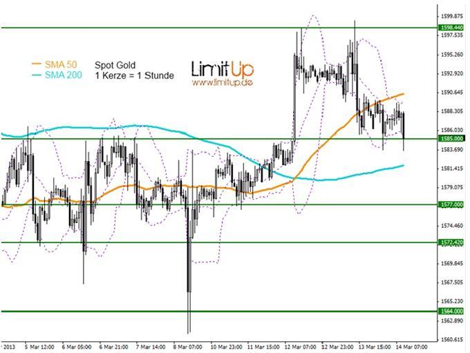 Gold_Kurzfristiger_Ausblick_bleibt_bullisch_body_dax40.jpg, Gold: Kurzfristiger Ausblick bleibt bullisch