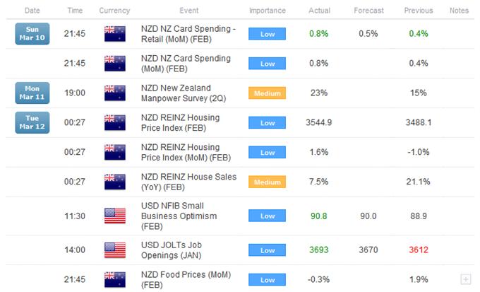 range_trade_body_Picture_1.png, Analyse: Kiwi Rebound?
