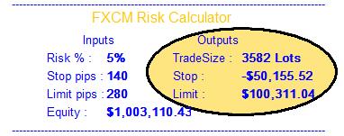 Learn_Forex_Ichimoku_USDJPY_Buy_Signal_body_Picture_3.png, Risiko-Rendite Verhältnis mit der Ichimoku Wolke akkurat visualisiert