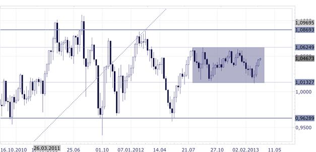 AUDUSD_25.03.__body_Picture_10.png, AUD/USD - Großspekulanten greifen kräftig nach Long-Positionen