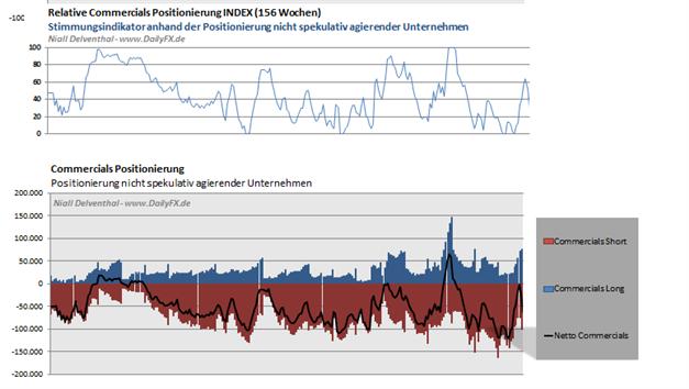 AUDUSD_25.03.__body_Picture_5.png, AUD/USD - Großspekulanten greifen kräftig nach Long-Positionen