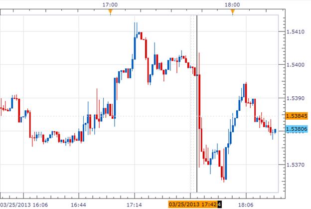 forex news  new zealand dollar extends gain on trade surplus