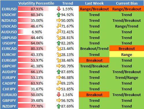 forex_strartegy_outlook_us_dollar_long_positions_body_x0000_i1026.png, Strategien verkaufen Euro nach Zypern Durcheinander - Gute Trades?