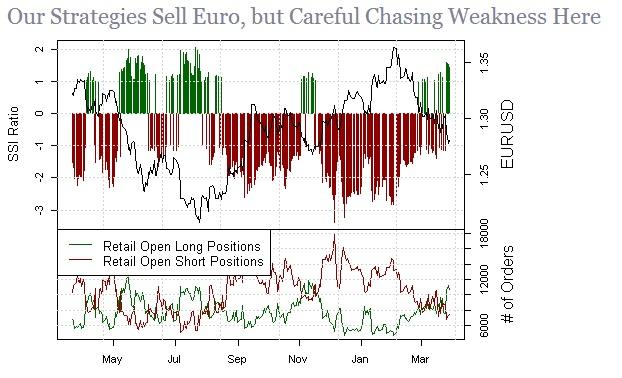 Korrektur_im_EURUSD_in_der_kommenden_Woche_oder_naechster_Drop_body_aud2.jpg, Korrektur im EUR/USD in der kommenden Woche oder nächster Drop?