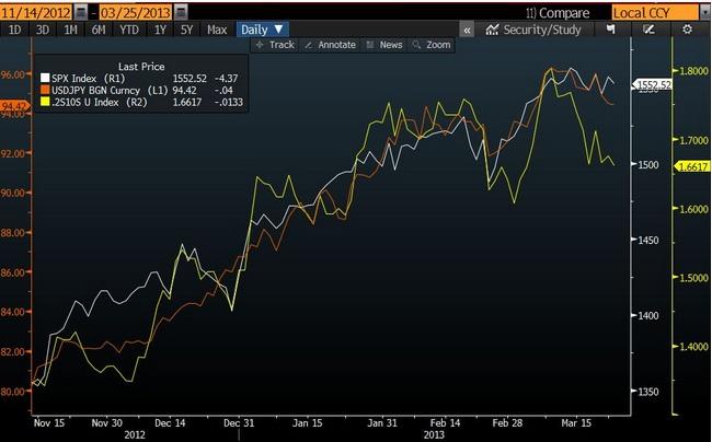 Spannende Situation im USD/JPY vor dem FOMC Sitzungsprotokoll