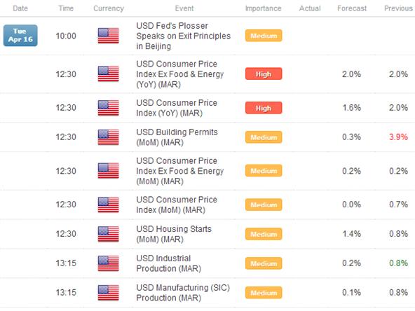 L'aussie et le kiwi rebondissent de même que l'or ; l'EUR/USD est au-dessus des $1.3100
