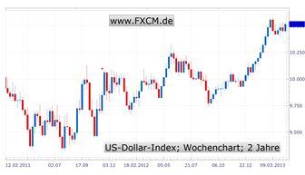 Wo bleibt die Konjunkturerholung? - Notenbank-Geld kann eben nicht alles!