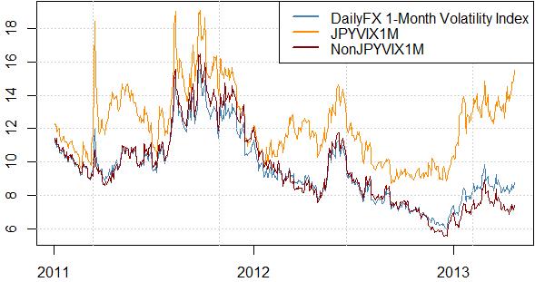Den sich ¥100 nähernden Japanischen Yen traden