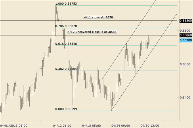 NZD/USD Reaches 4/12 Uncovered Close