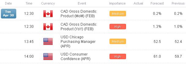 L'EUR/USD se maintient en dessous de $1.3200 alors que les marchés attendent la Fed aujourd'hui, et la BCE demain