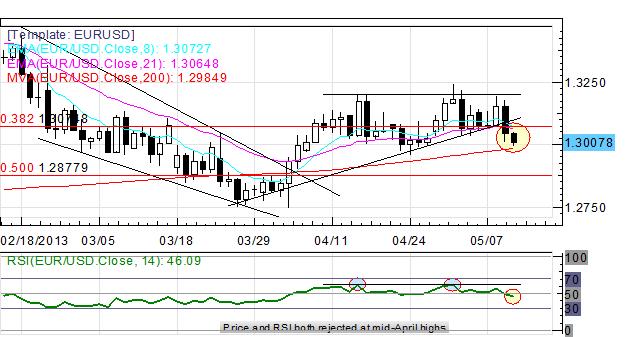 US_Dollar_Surge_Continues_Overnight_Yen_Weakest_Amid_Bond_Data_body_x0000_i1028.png, US Dollar Surge Continues Overnight; Yen Weakest Amid Bond Data
