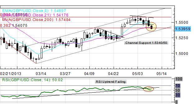US_Dollar_Surge_Continues_Overnight_Yen_Weakest_Amid_Bond_Data_body_x0000_i1030.png, US Dollar Surge Continues Overnight; Yen Weakest Amid Bond Data