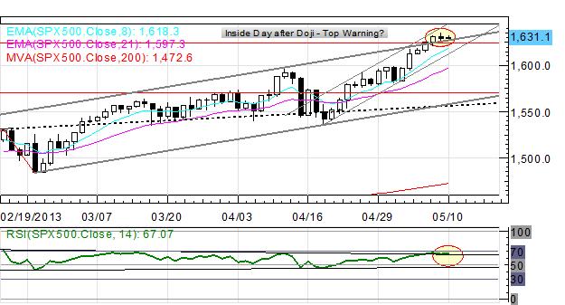US_Dollar_Surge_Continues_Overnight_Yen_Weakest_Amid_Bond_Data_body_x0000_i1032.png, US Dollar Surge Continues Overnight; Yen Weakest Amid Bond Data
