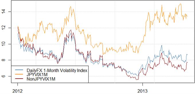 Le dollar progresse fortement, les traders sont positionnés pour une poursuite du renforcement