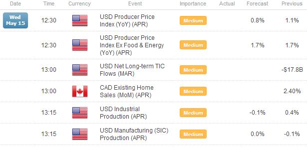 Un dollar résistant envoie l'aussie, l'euro, le franc et le yen vers de nouveaux plus bas