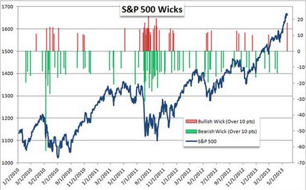 Fortsetzung der Korrekturbewegung kommende Woche denkbar, aber wehe der DAX bricht die 8.600...
