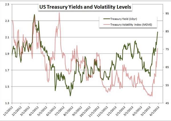 Schwacher US-Dollar nur eine Momentaufnahme?