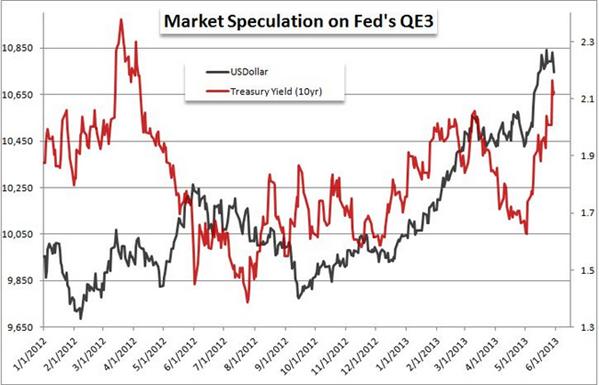 NFPs und die EZB versprechen spannende Woche im EUR/USD