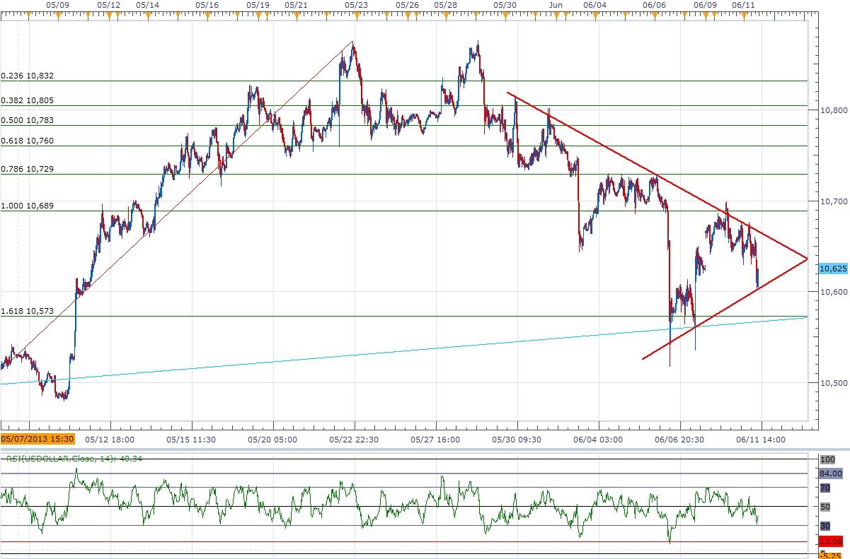 ... , für einen Trade auf H4 Chart im Forex Paar AUD-USD