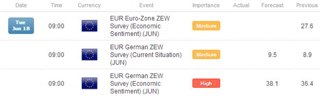 FX Headlines: European Data Watch for June 18, 2013