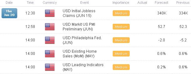 Le dollar en forte hausse alors que l'aversion au risque s'empare du monde entier après le FOMC