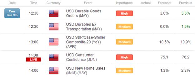 Le yen est en tête mais le risque fait son retour alors que la PBoC annonce une intervention