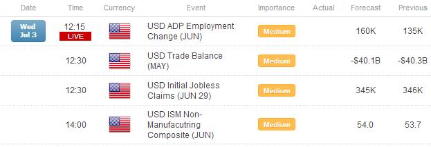 Portuguese Problems Ignite; EUR/USD Under $1.30, EUR/JPY Under ¥129