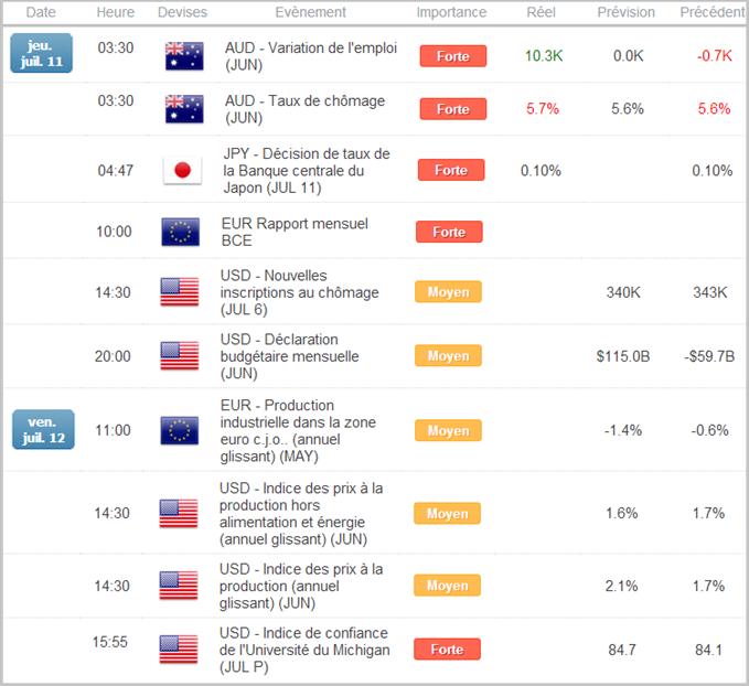 OR / ARGENT : Les métaux rallient fortement avec la Fed, breakouts techniques confirmés