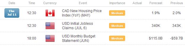 Le dollar US anéanti par la Fed et M. Bernanke ; l'aussie s'apprécie grâce à l'emploi, et le yen grâce à la BoJ