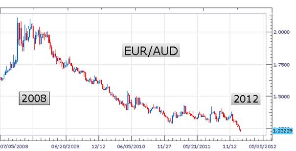2_Zentralbanken_Notenbankpolitik_und_Markteffekte_body_A_Study_of_Policy_and_Market_Effects_1.png, Zentralbanken: Notenbankpolitik und Markteffekte