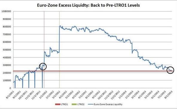 Euro und USD fundamental durchwachsen – Breakout wird kommen nur in welche Richtung?