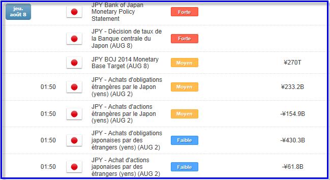 eurjpy_0708_1_body_jap.png, EUR/JPY : une baisse construite