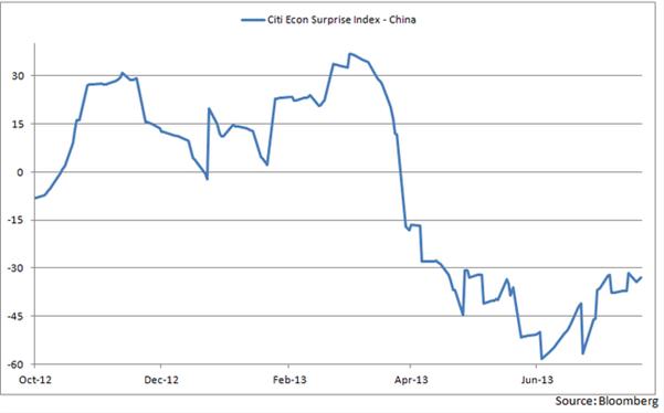 Chinas Daten helfen Aussie bei erstem Stabilisierungsversuch, 0,9200 USD vor Augen