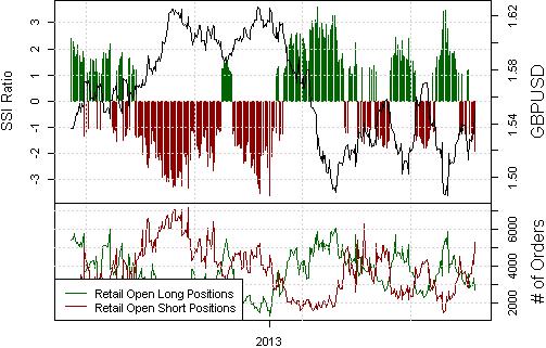 British Pound Forecast Clearly Bullish, but Caution Warranted