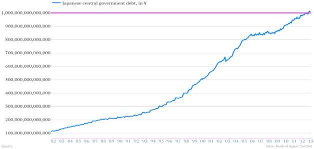Breakdown_of_QE_body_x0000_i1025.png, The Breakdown of QE