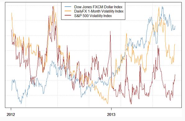 Euro-Schuldenkrise Re-loaded? Gute EU-Einkaufsmanagerindizes, bearisher Euro hinterlässt faden Beigeschmack