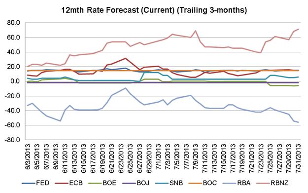 RBA_ECB_BoE_Oh_My_Central_Banks_Dominate_Calendar_US_NFPs_Friday_body_Chart_1.png, RBA, ECB, BoE, Oh My! Central Banks Dominate Calendar; US NFPs Friday