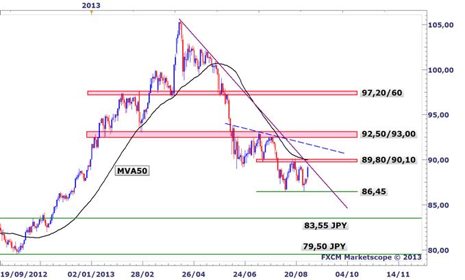 Signaux_de_trading_detectes_sur_le_yen_body_AUDJPY.png,_Signaux_de_trading_potentiels_détectés_sur_le_yen_et_le_NIKKEI_225_avant_la_BOJ