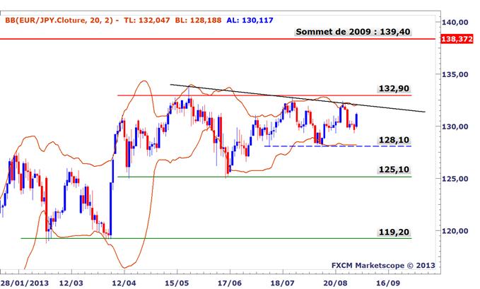 Signaux_de_trading_detectes_sur_le_yen_body_EURJPY.png,_Signaux_de_trading_potentiels_détectés_sur_le_yen_et_le_NIKKEI_225_avant_la_BOJ