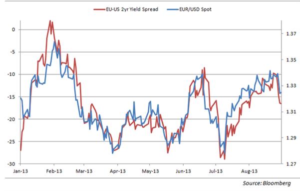 Draghi liefert keine Überraschungen – eigentlich...
