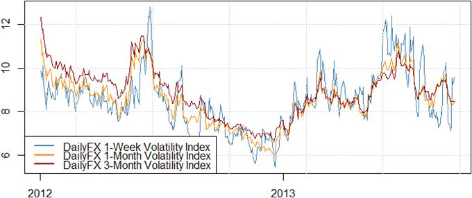 Dollar bricht vor FOMC nach unten aus, aber anhaltende Verluste sind unwahrscheinlich