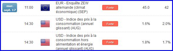 eurusd_17092013_1_body_statsUS.png, EURUSD : 1.34$, le pivot de moyen terme