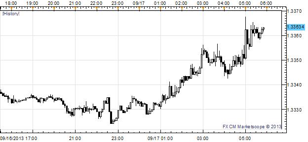 Rallye de la livre sterling et du yen avant le FOMC - sur quoi se concentrer aujourd'hui