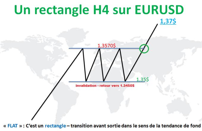 eurusd_23092013_1_body_flat.png, EURUSD - Discours de Mario Draghi à 15 heures