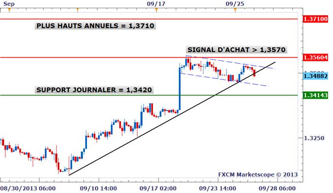 EURUSD_Situation_incertaine_depuis_le_FOMC_body_EURUSD_H4.png, EURUSD - Situation incertaine depuis le FOMC