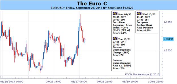 Pourquoi la semaine prochaine pourrait enfin apporter de grandes fluctuations de l'euro et du dollar américain ?