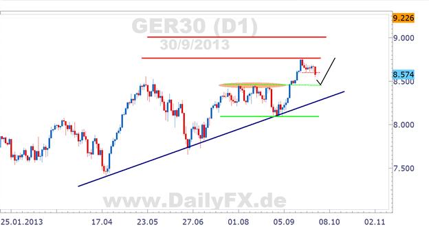 DAX:  Unsicherheit in Italien und USA hin oder her – Liquidität zieht immer...